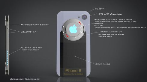iPhone-8-concept-back view
